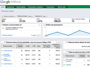 adwords Links Patrocinados